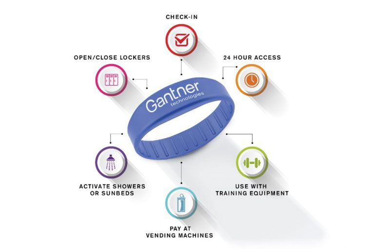 Gantner wristbands can be branded to your facility